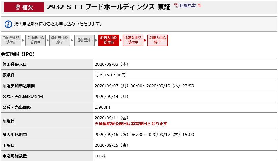 STIフードホールディングス(2932)IPO補欠野村