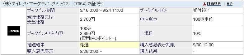 ダイレクトマーケティングミックス(7354)IPO落選SBI証券