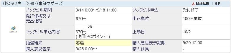 タスキ(2987)IPO落選SBI証券