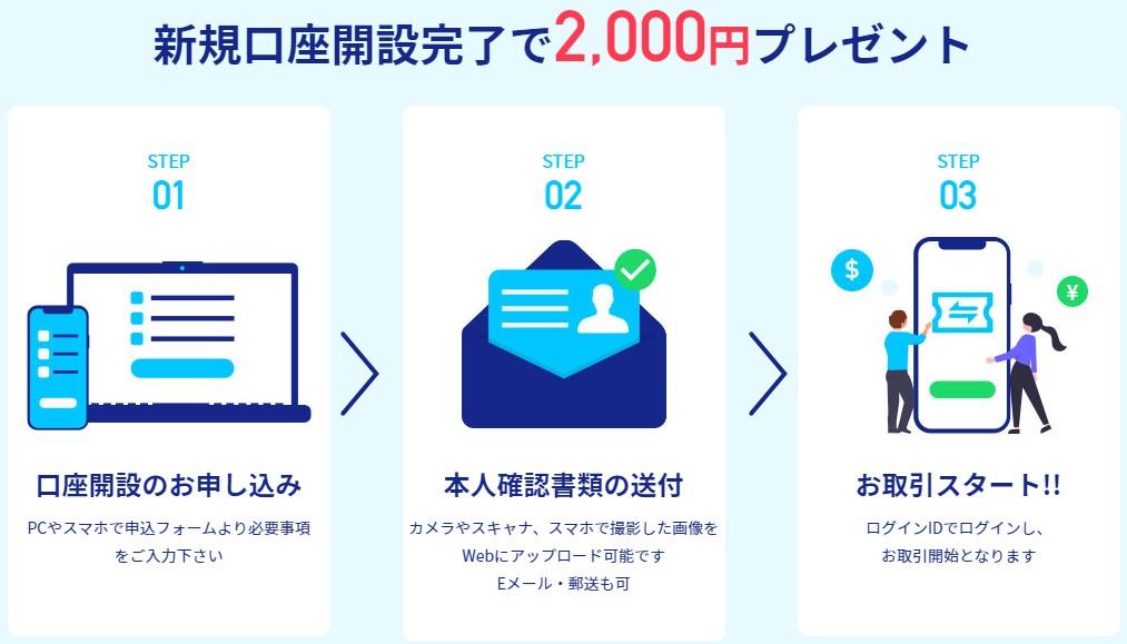 FXTF新規口座開設2000円