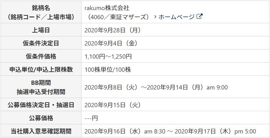 rakumo(4060)ライブスター証券