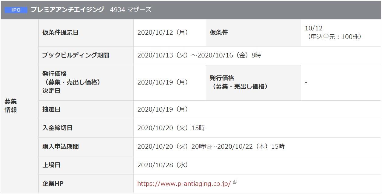 プレミアアンチエイジング(4934)IPO岡三オンライン証券
