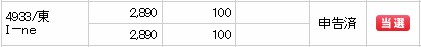 I-ne(4933)IPO当選SMBC日興証券