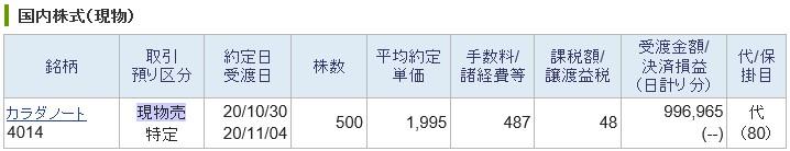 カラダノート(4014)IPOセカンダリ売却2020.10.30