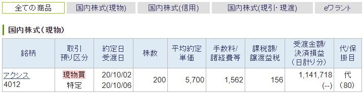 アクシス(4012)IPOセカンダリ2020.10.2
