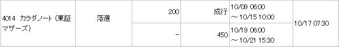 カラダノート(4014)IPO落選みずほ証券