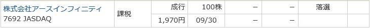 アースインフィニティ(7692)IPO落選マネックス証券