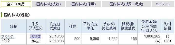 アクシス(4012)IPOセカンダリ売却2020.10.6