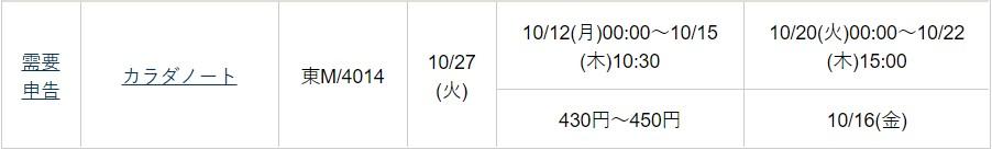 カラダノート(4014)IPO松井証券