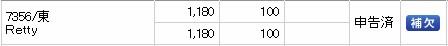 Retty(7356)IPO補欠SMBC日興証券