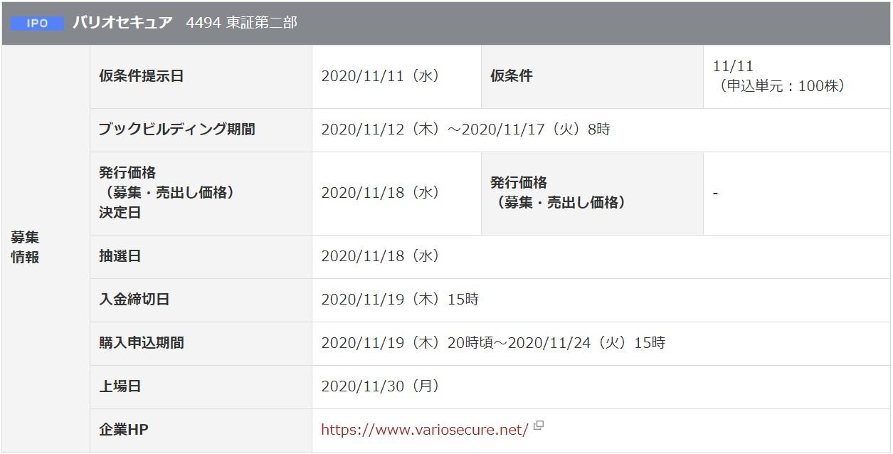 バリオセキュア(4494)IPO岡三オンライン証券