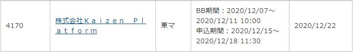 Kaizen Platform(4170)IPOauカブコム証券