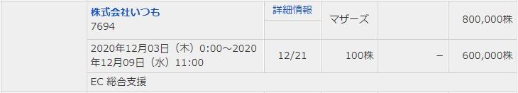 いつも(7694)IPOマネックス証券