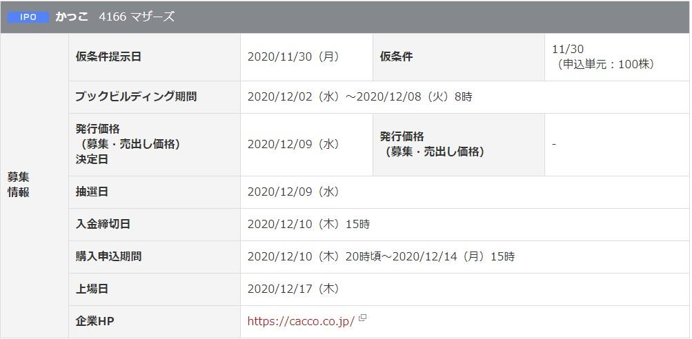 かっこ(4166)IPO岡三オンライン証券