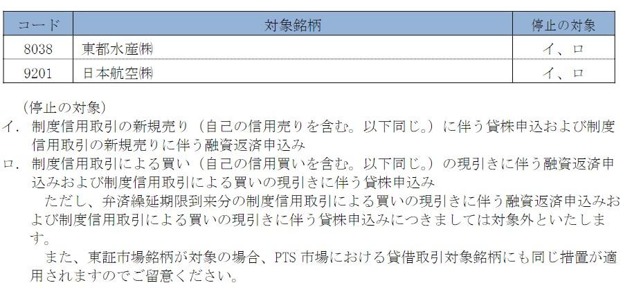日本航空(9201)売り禁止