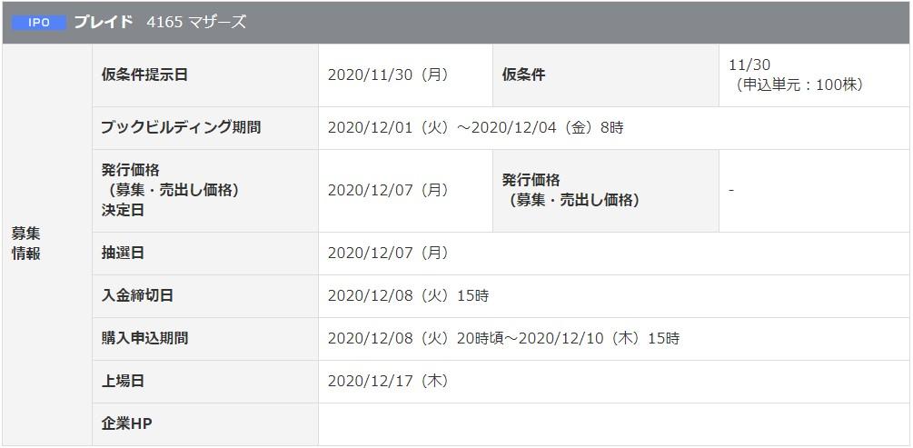 プレイド(4165)IPO岡三オンライン証券