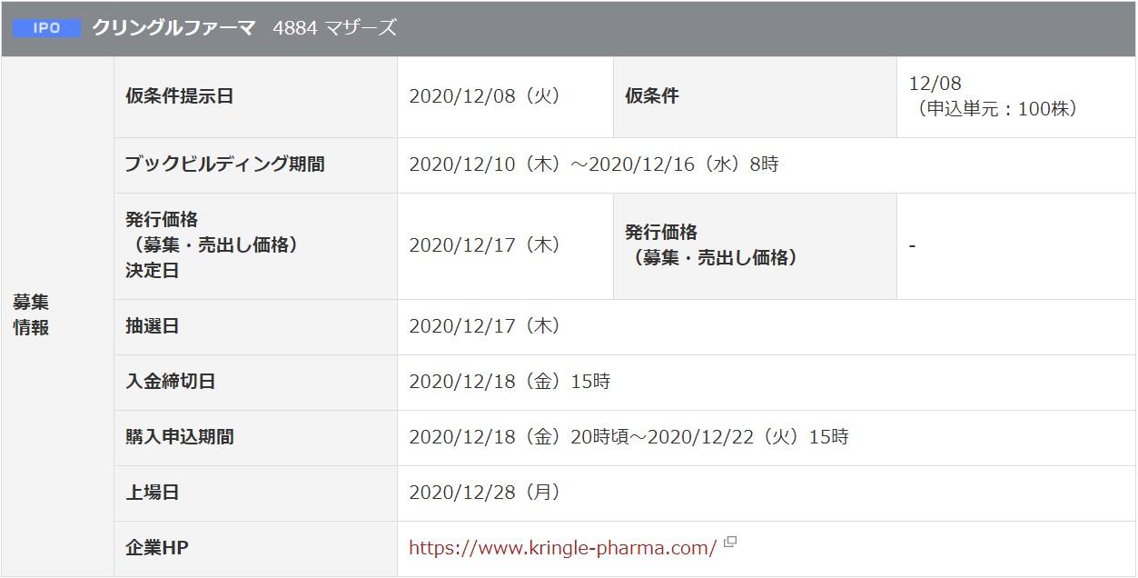 クリングルファーマ(4884)IPO岡三オンライン証券