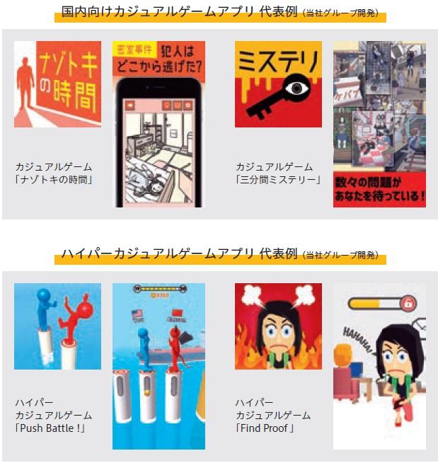東京通信(7359)IPOゲームアプリ代表例