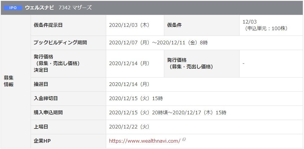 ウェルスナビ(7342)IPO岡三オンライン証券