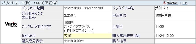 バリオセキュア(4494)IPO落選SBI証券