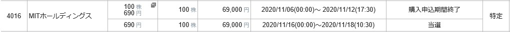 MITホールディングス(4016)IPO当選岩井コスモ証券