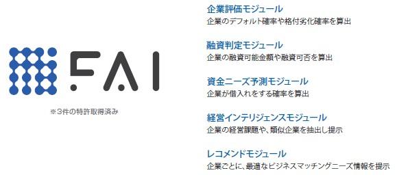 ココペリ(4167)IPO FAI
