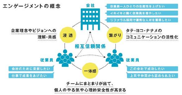 スタメン(4019)IPOエンゲージメント概念
