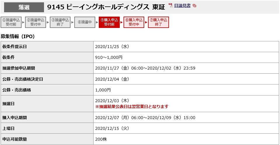 ビーイングホールディングス(9145)IPO落選野村