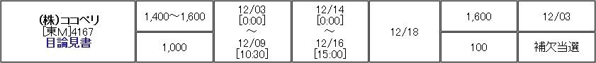 ココペリ(4167)IPO補欠松井証券