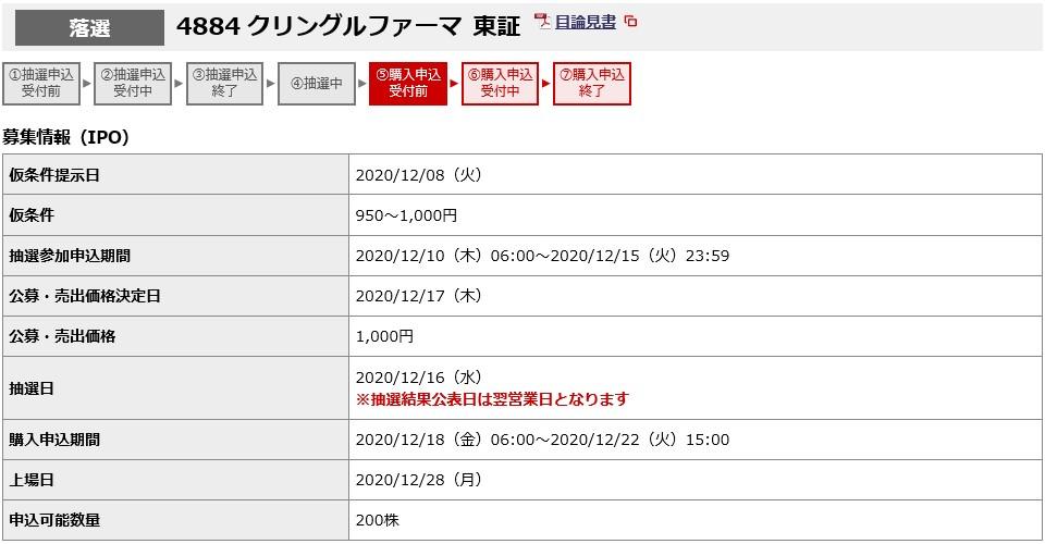 クリングルファーマ(4884)IPO落選野村