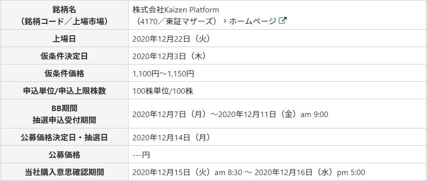 Kaizen Platform(4170)IPOライブスター証券