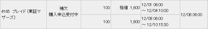 プレイド(4165)IPO補欠みずほ