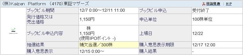 Kaizen Platform(4170)IPO補欠当選SBI証券2