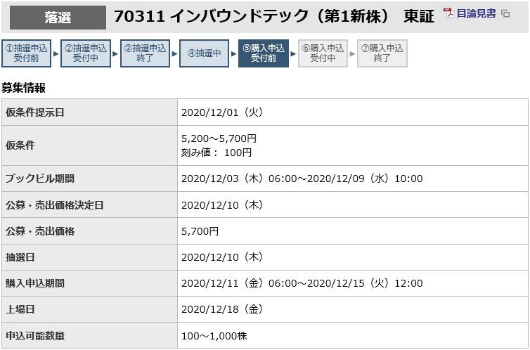 インバウンドテック(7031)IPO落選東海東京