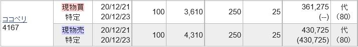 ココペリ(4167)IPOセカンダリ2020.12.21