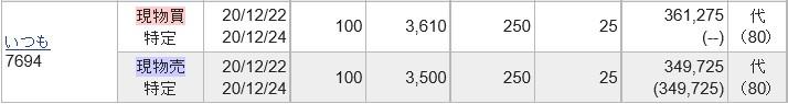 いつも(7694)IPOセカンダリ2020.12.22