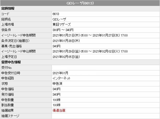 QDレーザ(6613)IPO優遇当選SMBC日興証券