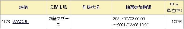 WACUL(4173)IPOみずほ証券
