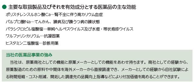 室町ケミカル(4885)IPO医薬品事業