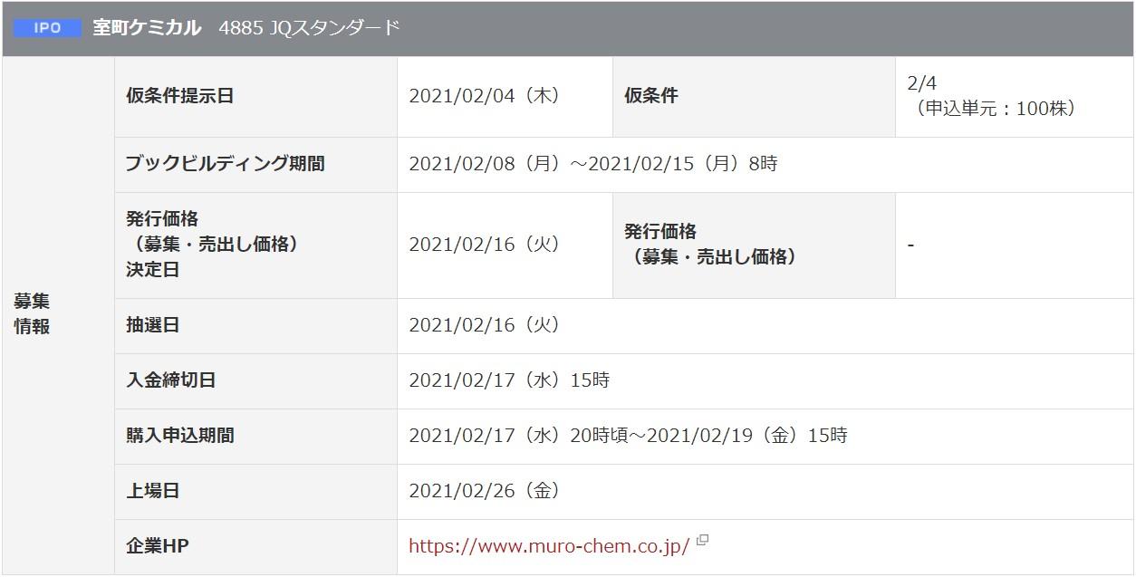 室町ケミカル(4885)IPO岡三オンライン証券