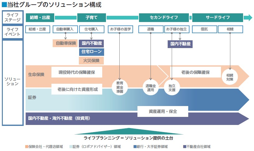 ブロードマインド(7343)IPOソリューション構成