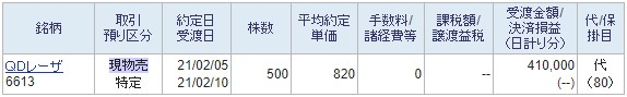 QDレーザ(6613)IPOPTS決済2021.2.5