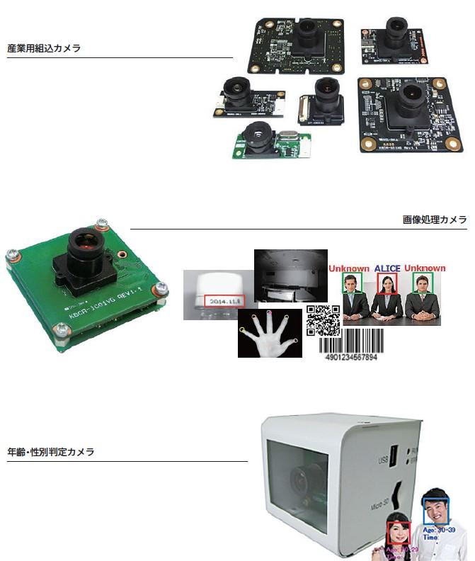 シキノハイテック(6614)IPO製品開発事業
