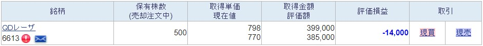 QDレーザ(6613)IPO現引き2021.2.5