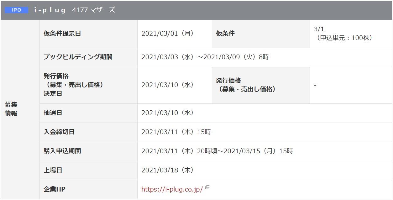 i-plug(4177)IPO岡三オンライン証券
