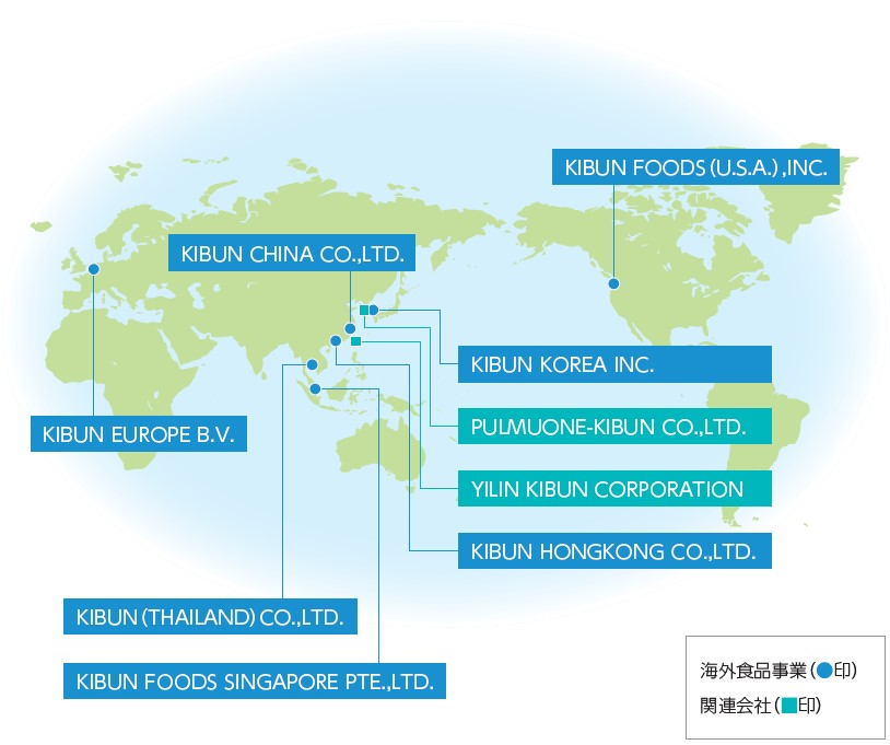 紀文食品(2933)IPO海外食品事業
