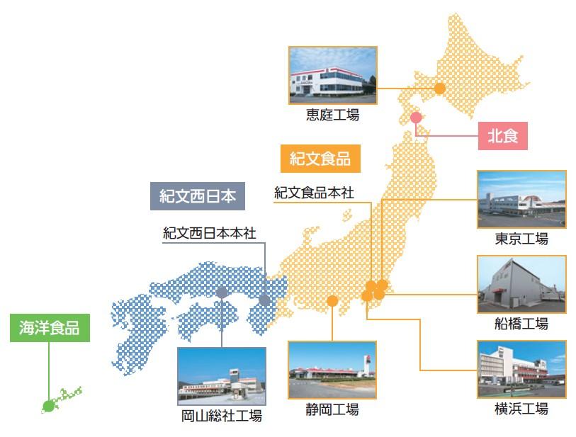 紀文食品(2933)IPO国内食品事業