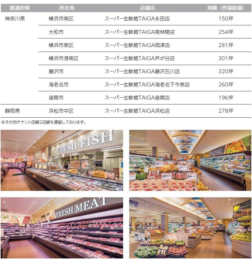 アイスコ(7698)IPOスーパーマーケット事業