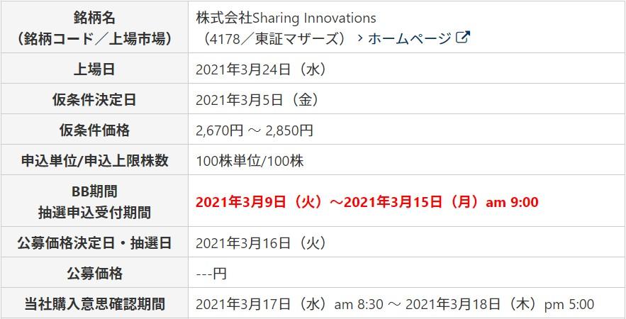 Sharing Innovations(4178)IPOSBIネオトレード証券