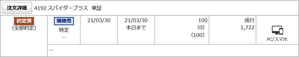 スパイダープラス(4192)IPO売却2020.3.30